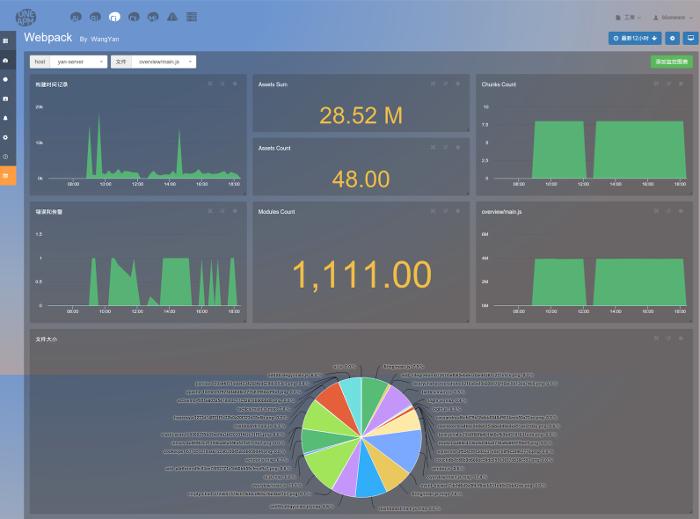 Nagios 快速实现数据可视化的几种方式   技术分享 第5张