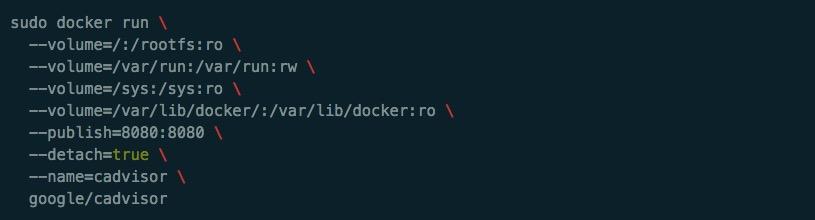 斌哥的 Docker 进阶指南—监控方案的实现 OneAPM 技术公开课 第2张