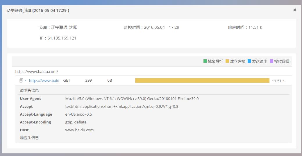 APM终端用户体验监控分析(下)