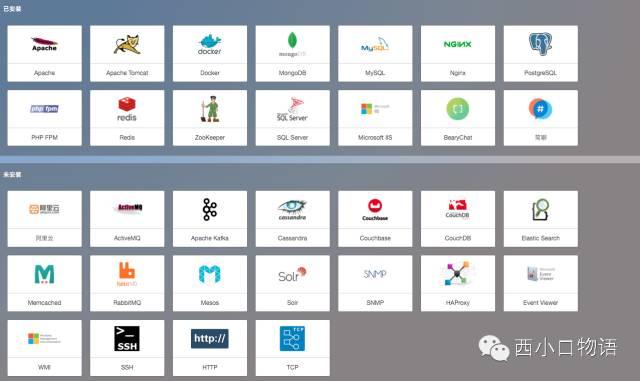 Docker 监控之 SaaS 解决方案 技术分享 第2张