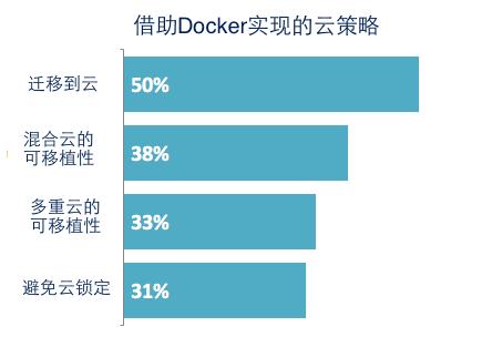 基于 Docker 的现代软件供应链 技术分享 第5张