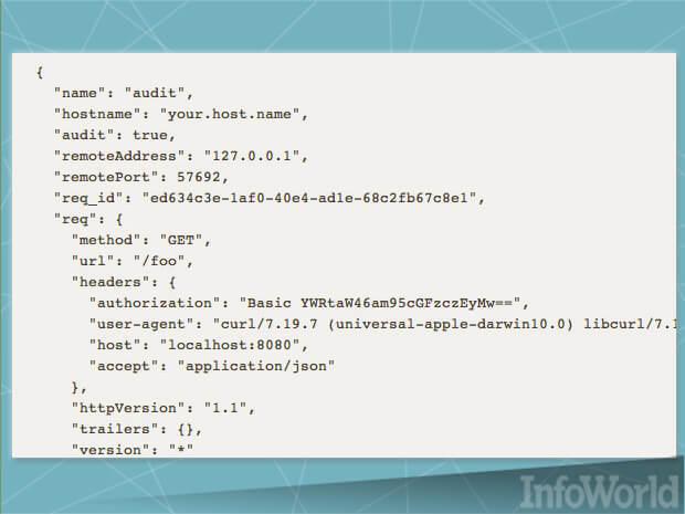 13 款惊艳的 Node.js 框架——第1部分 技术分享 第7张