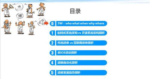 传统运维 VS 互联网运维 框架体系大观 技术分享 第1张