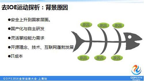 传统运维 VS 互联网运维 框架体系大观 技术分享 第23张