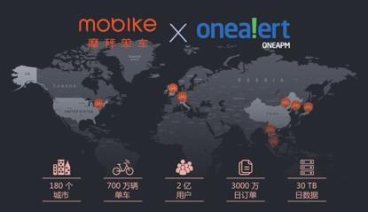 OneAPM X 摩拜单车 携手打造智能告警最佳实践 客户案例